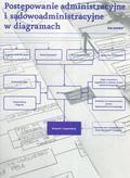 Drelichowska Angelika, Razowski Paweł, Gronkiewicz Anna - Postępowanie administracyjne i sądowoadministracyjne w diagramach