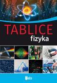 Tablice Fizyka
