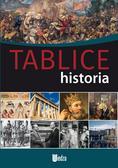 Tablice Historia