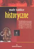 Tablice historyczne /małe/