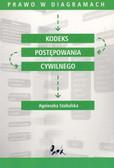 KPC Diagramy/Park/