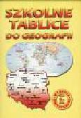 Zaręba Maciej - Szkolne tablice do geografii