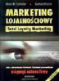 Marketing lojalnościowy