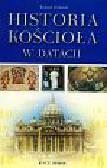 Frohlich Roland - Historia Kościoła w datach