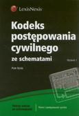 Rylski Piotr - Kodeks postępowania cywilnego ze schematami