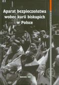 Aparat bezpieczeństwa wobec kurii biskupich w Polsce