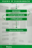 Szokalska Agnieszka - Kodeks Postępowania Cywilnego