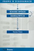 Uliasz Roman - Prawo w diagramach Kodeks Spółek Handlowych