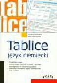 Jaszczuk Agnieszka - Tablice Język niemiecki