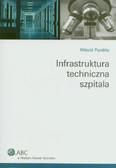 Ponikło Witold - Infrastruktura techniczna szpitali