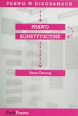 Deryng Anna - Prawo w diagramach Prawo konstytucyjne