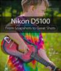 Rob Sylvan - Nikon D5100
