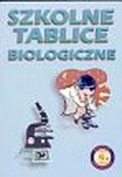 Szkolne tablice biologiczne